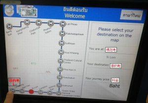 タイの地下鉄