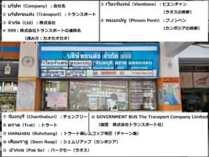 トランスポート社